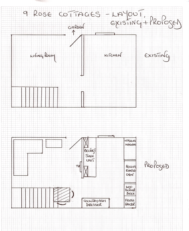 Layout of cottage kitchen for Listed Building Consent