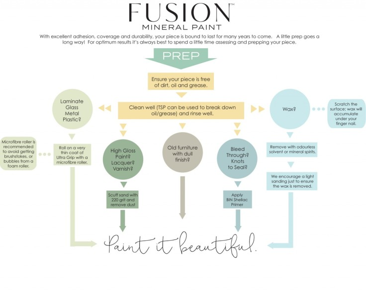 Fusion-prep-infographic-1-1280x1020.jpg